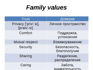 Family values Trust Доверие Privacy ['privəsi], [praivəsi] Личноепространство