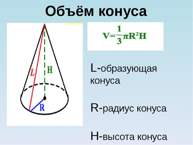 L-образующая конуса R-радиус конуса H-высота конуса Объём конуса