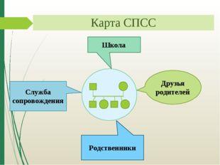 Карта СПСС Родственники Школа Служба сопровождения Друзья родителей