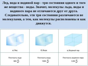 Лед, вода и водяной пар - три состояния одного и того же вещества - воды. Зна