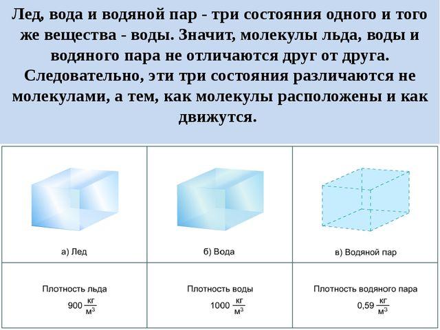 Лед, вода и водяной пар - три состояния одного и того же вещества - воды. Зна...