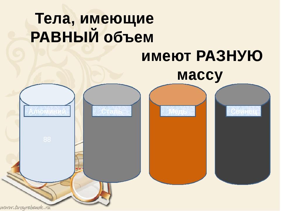 Тела, имеющие РАВНЫЙ объем имеют РАЗНУЮ массу 88 Алюминий Сталь Медь Свинец