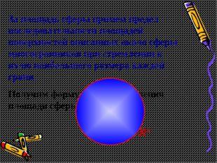 За площадь сферы примем предел последовательности площадей поверхностей описа