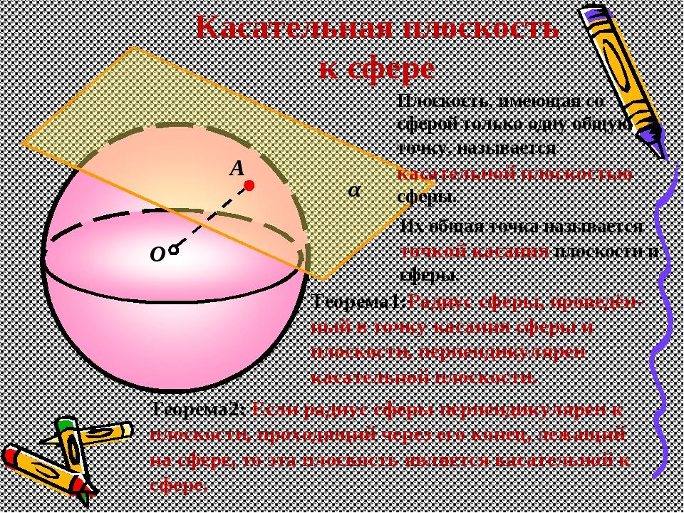 α О А Касательная плоскость к сфере Плоскость, имеющая со сферой только одну...