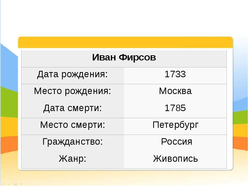 Иван Фирсов Дата рождения: 1733 Место рождения: Москва Дата смерти: 1785 Мес...