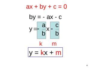 * ax + by + с = 0 by = - ax - с k m y = kx + m