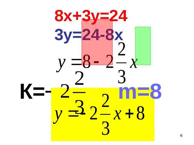 * 8х+3у=24 3у=24-8х m=8