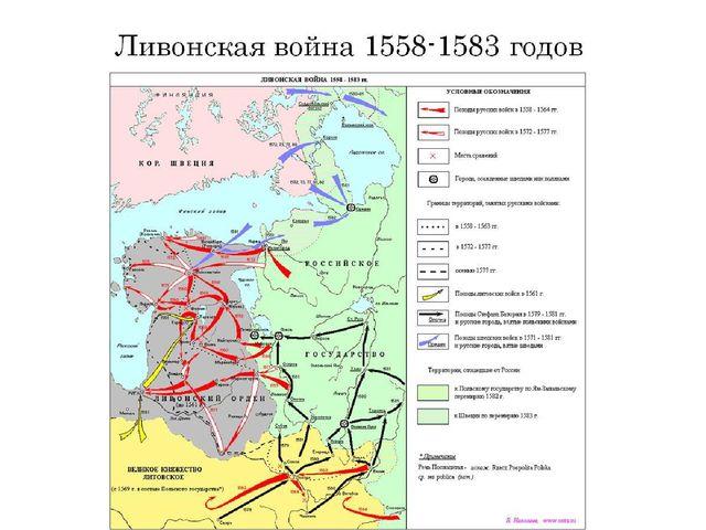 Ливонская война 1558-1583 годов