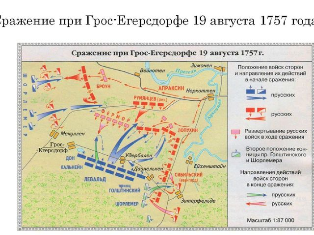 Сражение при Грос-Егерсдорфе 19 августа 1757 года