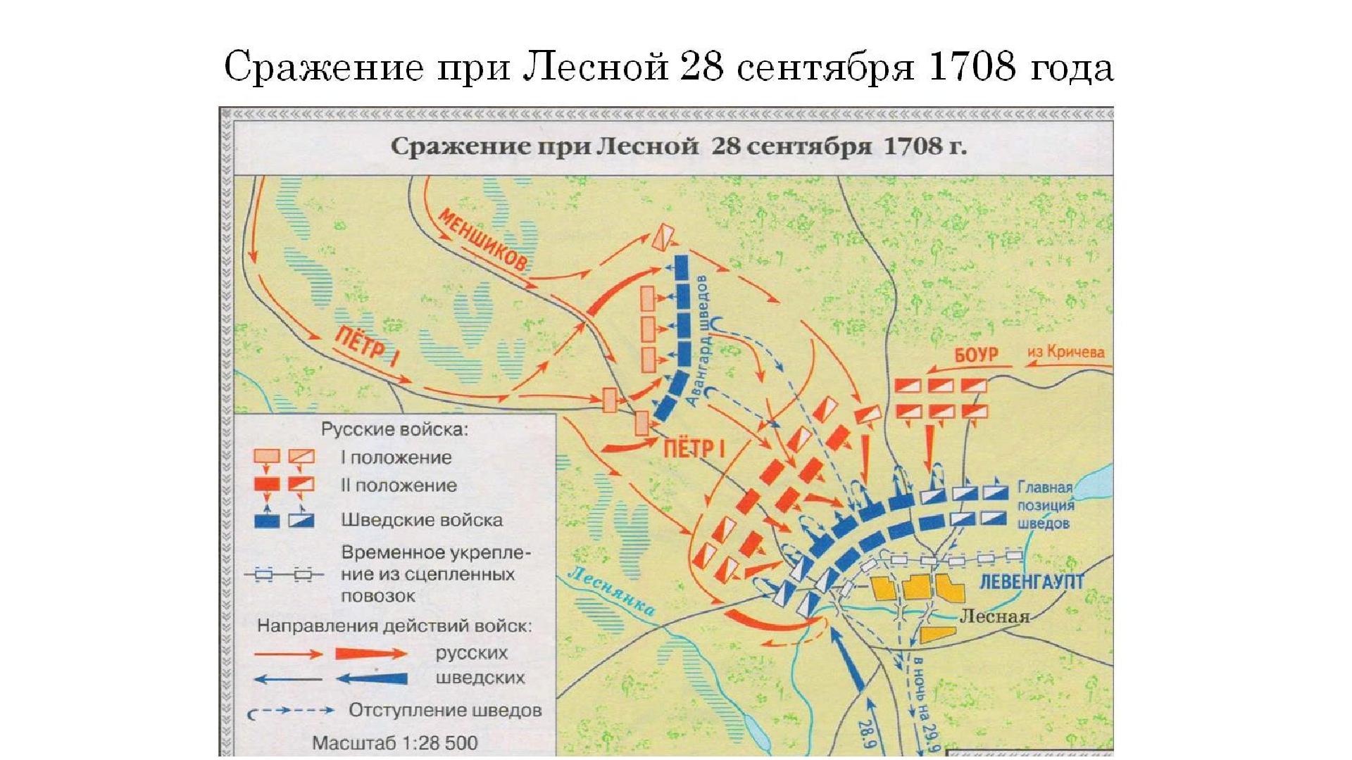 Сражение при Лесной 28 сентября 1708 года
