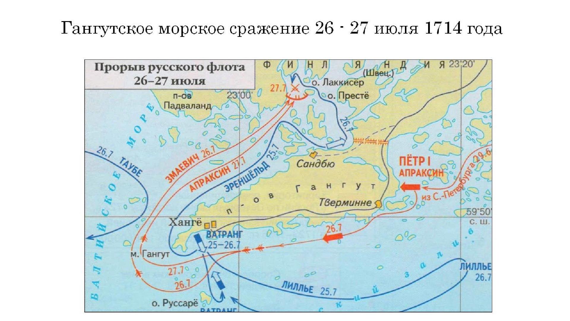 Гангутское морское сражение 26 - 27 июля 1714 года