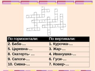 По горизонтали:По вертикали: 2. Баба-…1. Курочка-… 5. Царевна-…3. Жар-… 8.
