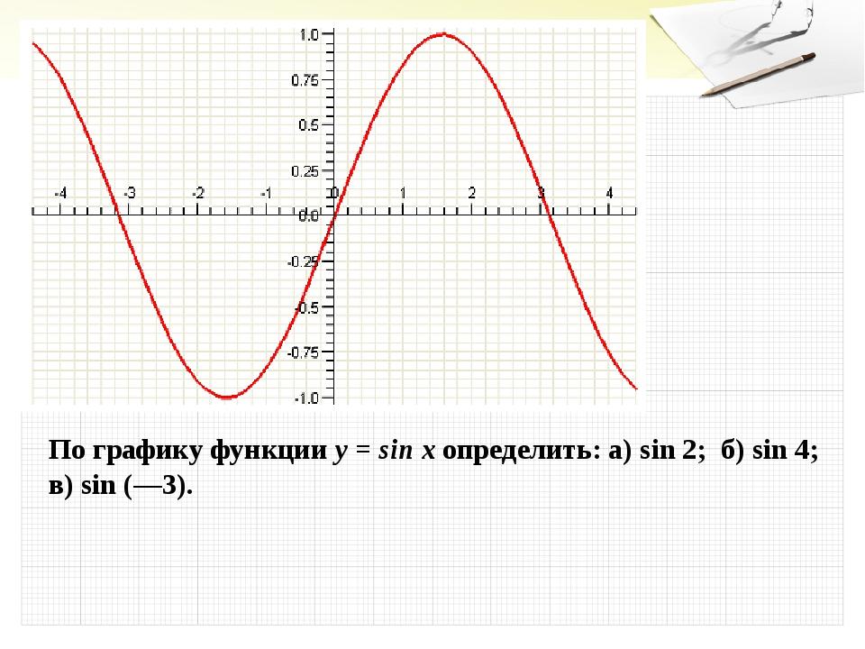 По графику функции у = sin x определить: a) sin 2; б) sin 4; в) sin (—3).