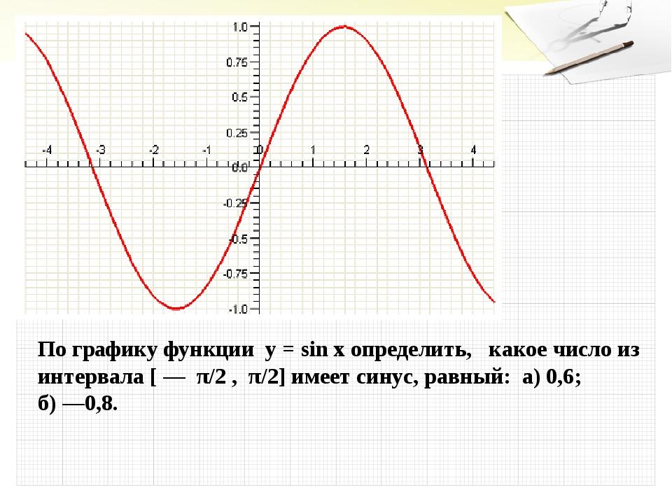 По графику функции у = sin xопределить, какое число из интервала [ — π/2...