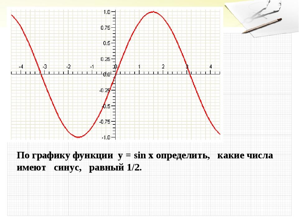 По графику функции у = sin xопределить, какие числа имеют синус, равн...