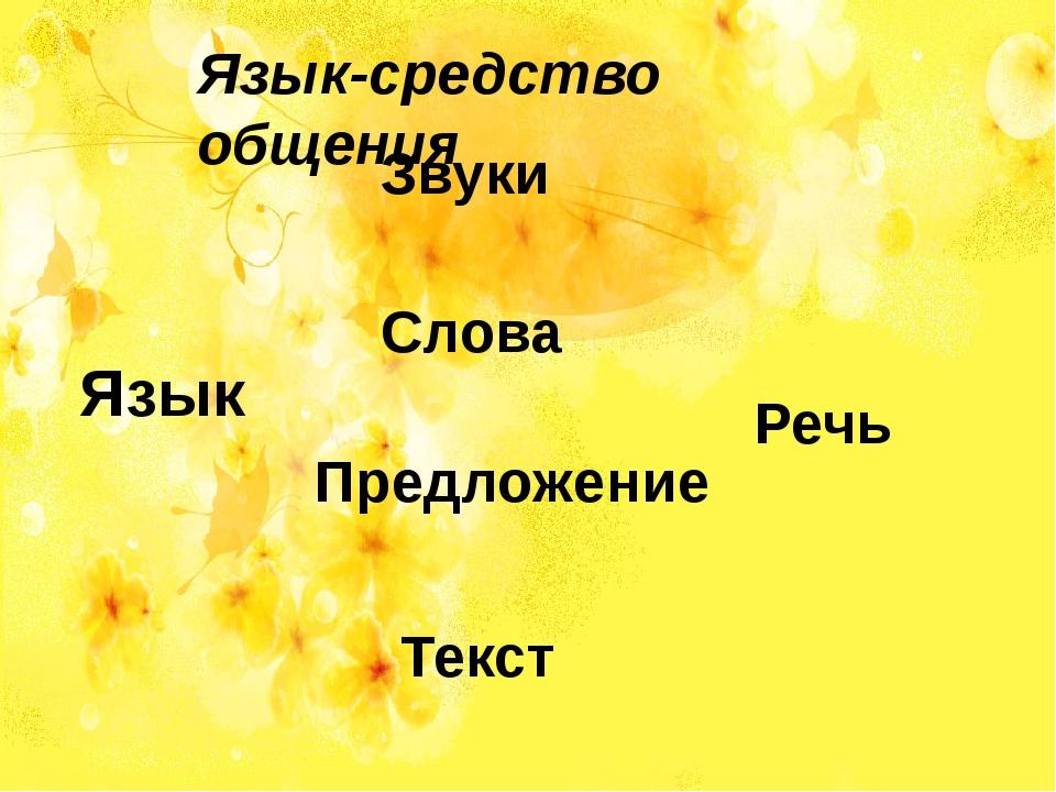 Язык Текст Звуки Слова Предложение Речь Язык-средство общения