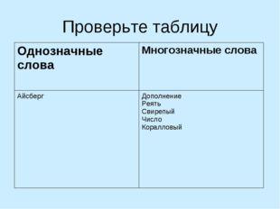 Проверьте таблицу Однозначные словаМногозначные слова Айсберг Дополнение Ре
