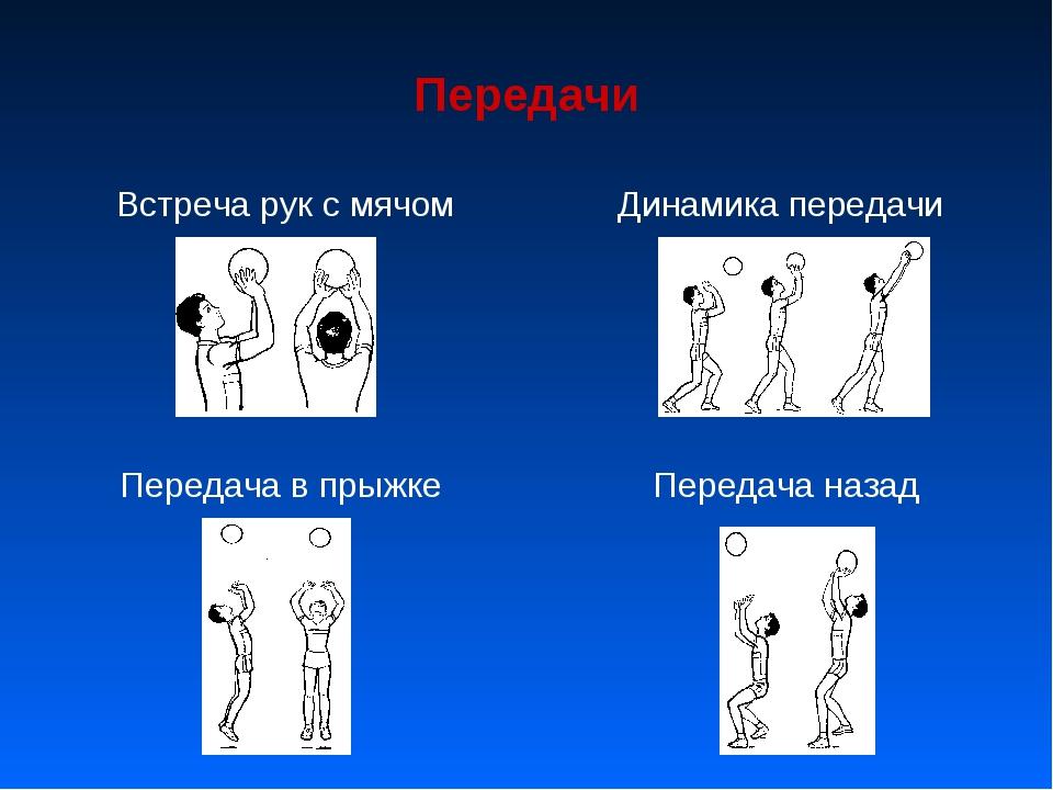Передачи Встреча рук с мячом Динамика передачи Передача назад Передача в прыжке