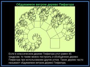 Обдуваемое ветром дерево Пифагора Если в классическом дереве Пифагора угол ра