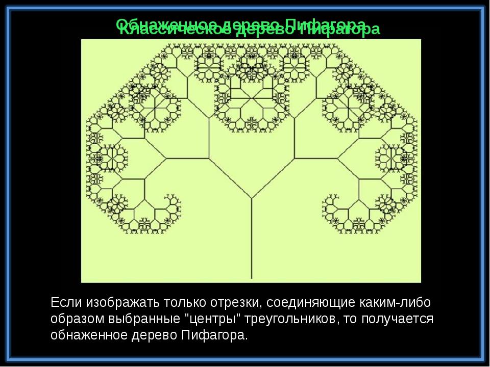 Обнаженное дерево Пифагора Классическое дерево Пифагора Если изображать тольк...
