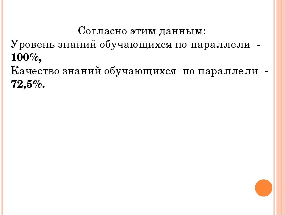 Согласно этим данным: Уровень знаний обучающихся по параллели - 100%, Качеств...