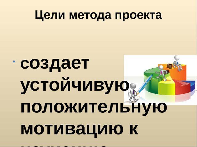 Цели метода проекта создает устойчивую положительную мотивацию к изучению соо...