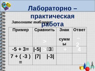 Лабораторно – практическая работа Заполните таблицу: > > – – 2 + 4 Пример Сра