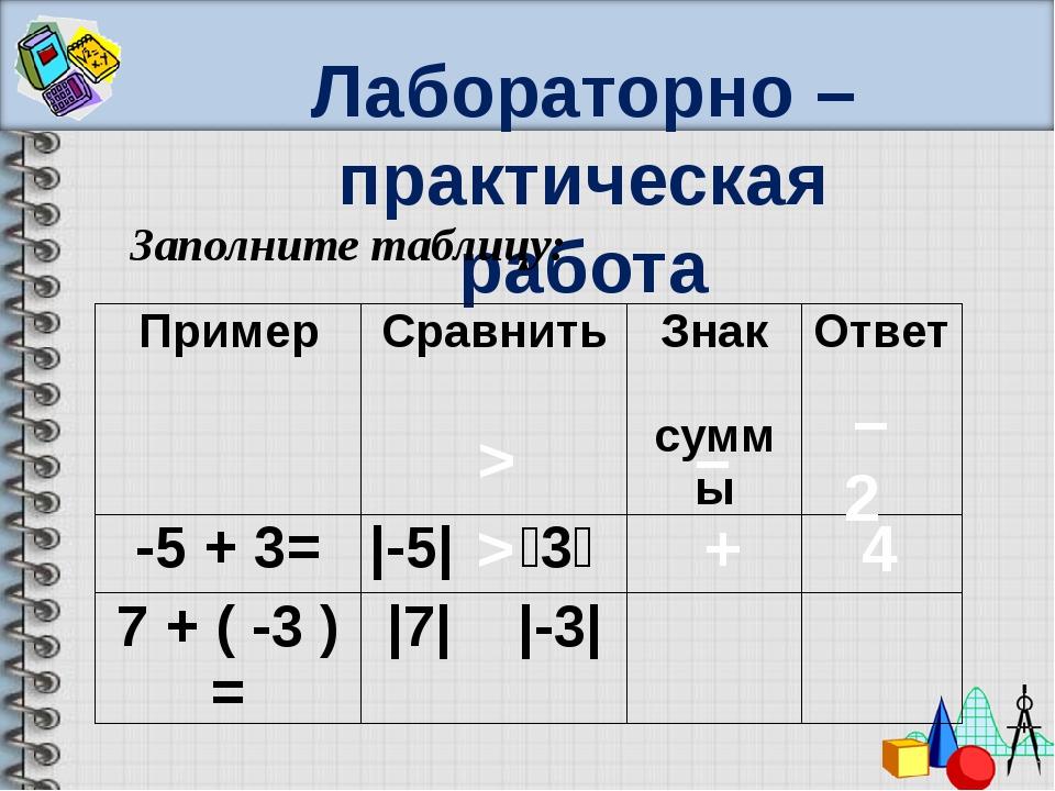 Лабораторно – практическая работа Заполните таблицу: > > – – 2 + 4 Пример Сра...
