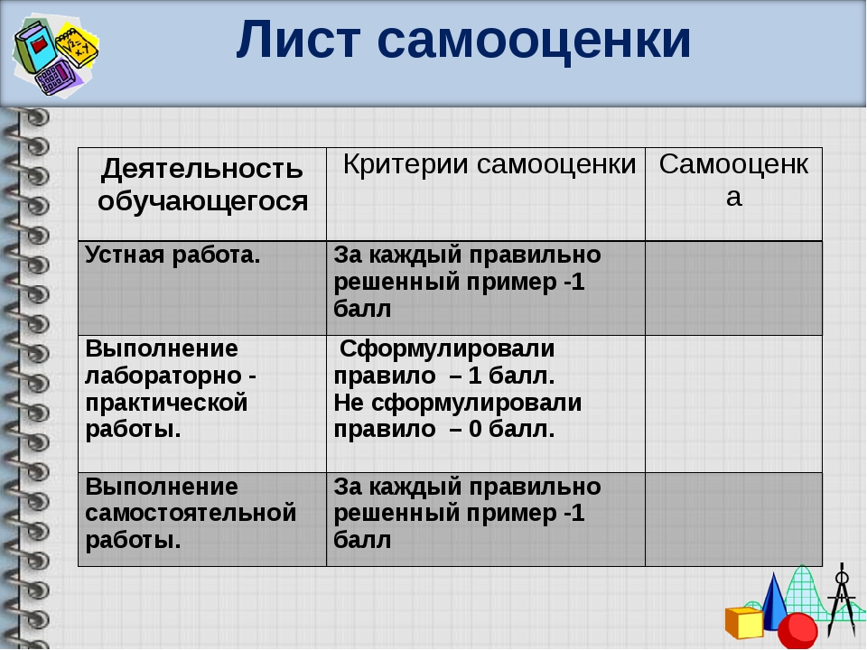 Лист самооценки Деятельность обучающегося Критериисамооценки Самооценка Устн...