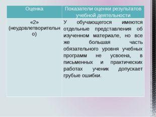 Оценка Показатели оценки результатов учебной деятельности «2» (неудовлетворит