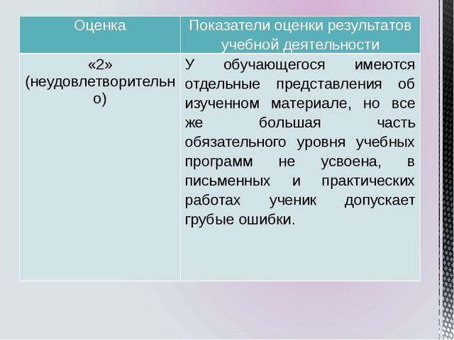 Оценка Показатели оценки результатов учебной деятельности «2» (неудовлетворит...
