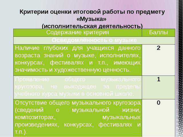 Критерии оценки итоговой работы по предмету «Музыка» (исполнительская деятель...