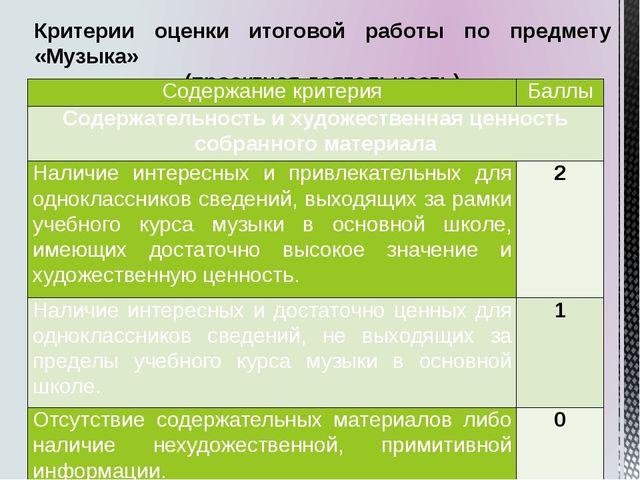 Критерии оценки итоговой работы по предмету «Музыка» (проектная деятельность)...