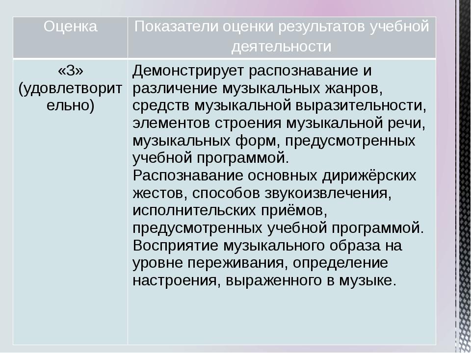 Оценка Показатели оценки результатов учебной деятельности «3» (удовлетворител...