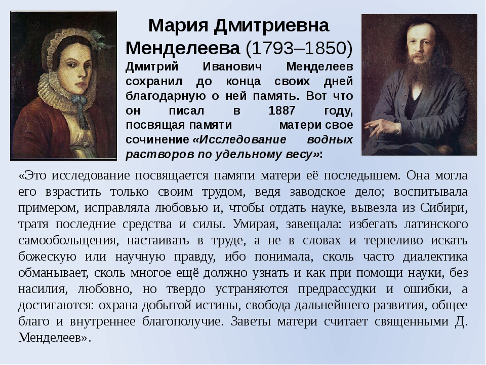 Мария Дмитриевна Менделеева (1793–1850) Дмитрий Иванович Менделеев сохранил д...