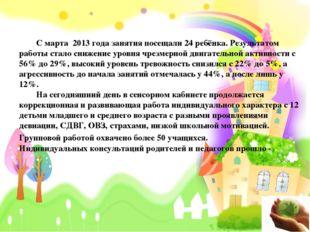 С марта 2013 года занятия посещали 24 ребёнка. Результатом работы стало сниж