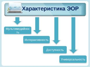 Характеристика ЭОР Мультимедийность Интерактивность Доступность Универсальность