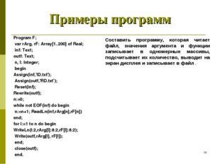 Примеры программ Program F; var rArg, rF: Array[1..200] of Real; inf: Text; o