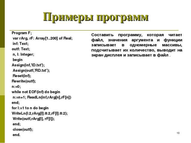 Примеры программ Program F; var rArg, rF: Array[1..200] of Real; inf: Text; o...