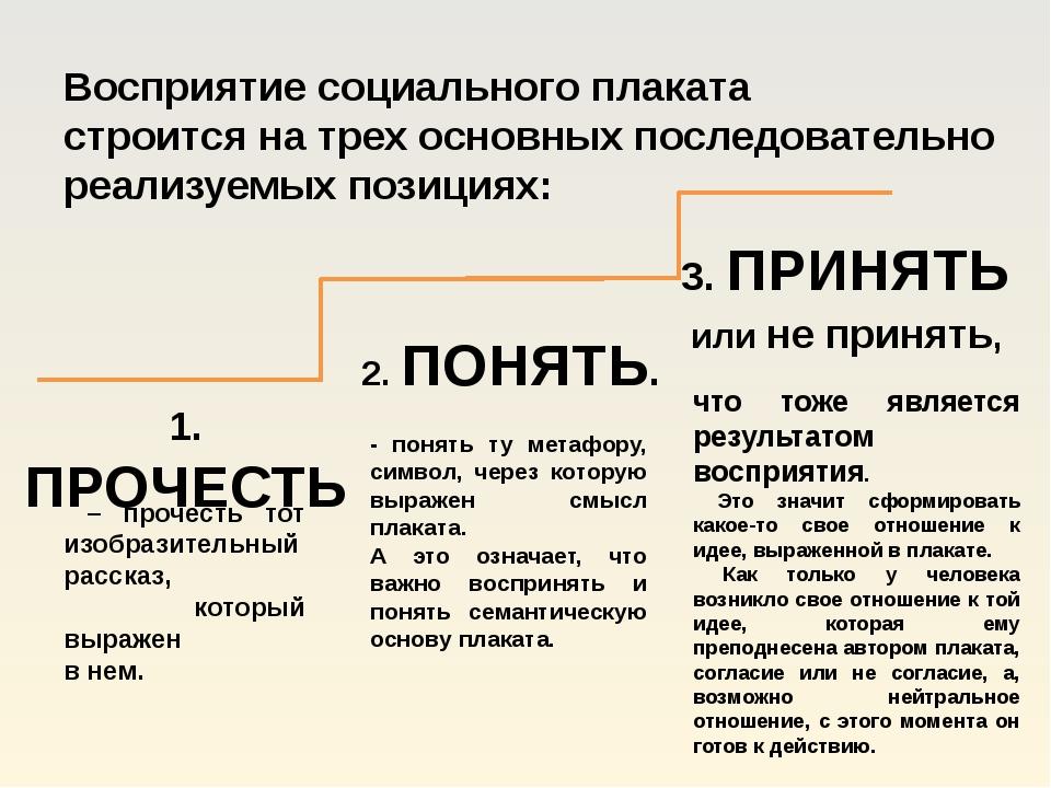 Восприятие социального плаката строится на трех основных последовательно реал...