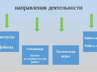 направления деятельности Диспуты Дебаты Олимпиада Научно- исследовательская р