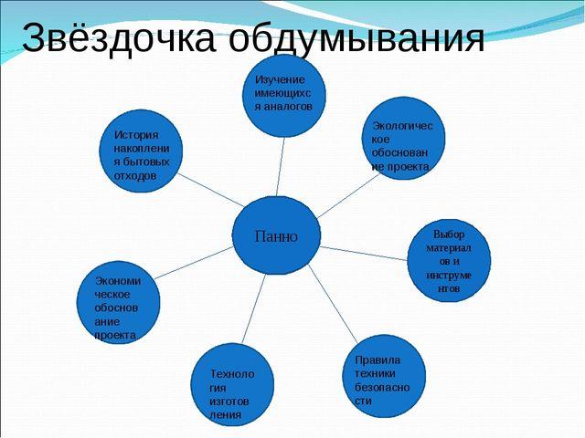 Звёздочка обдумывания Панно Выбор материалов и инструментов Изучение имеющихс...