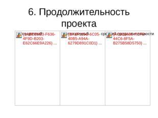 6. Продолжительность проекта