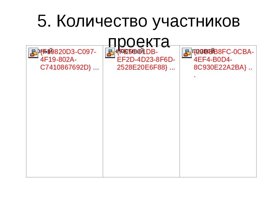 5. Количество участников проекта