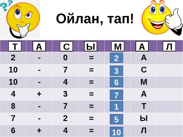 Ойлан, тап! 2 3 6 7 1 5 10 Т А С М Ы Л А 2 - 0 = А 10 - 7 = С 10 - 4 = М 4 +...