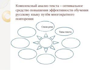 Комплексный анализ текста – оптимальное средство повышения эффективности обуч