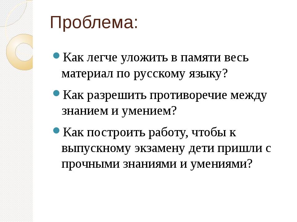 Проблема: Как легче уложить в памяти весь материал по русскому языку? Как раз...