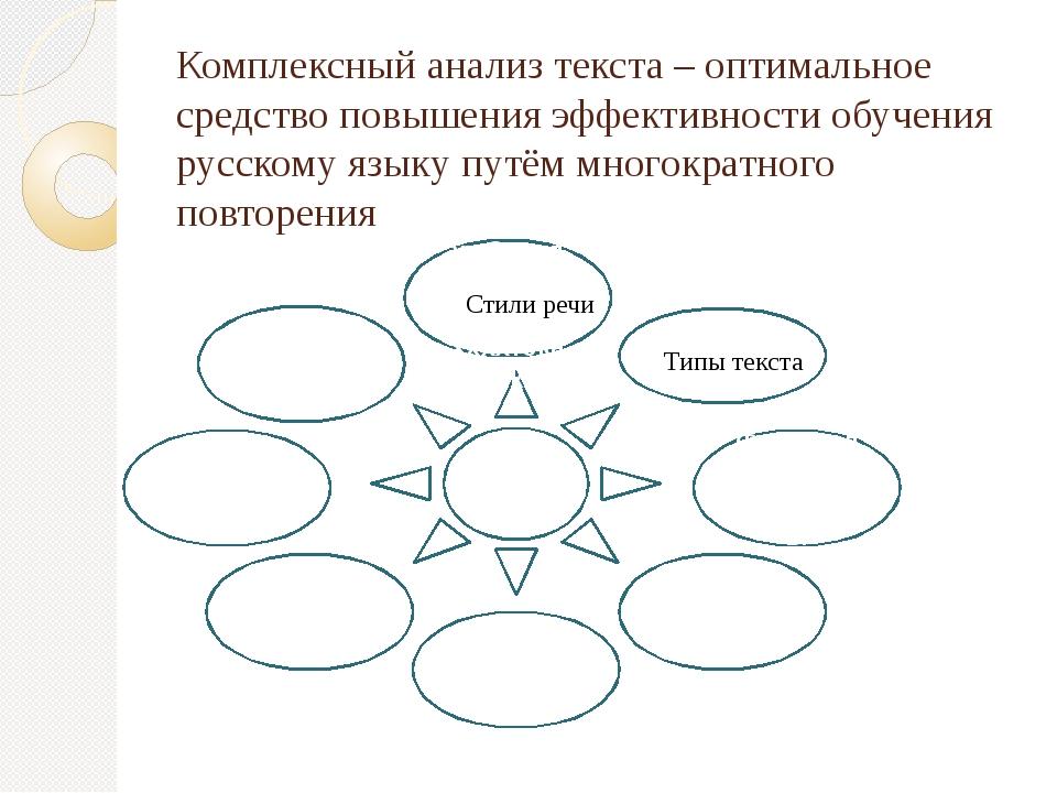 Комплексный анализ текста – оптимальное средство повышения эффективности обуч...