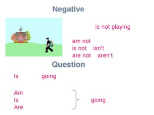 Negative The boy is not playing. am not is not = isn't are not = aren't Quest