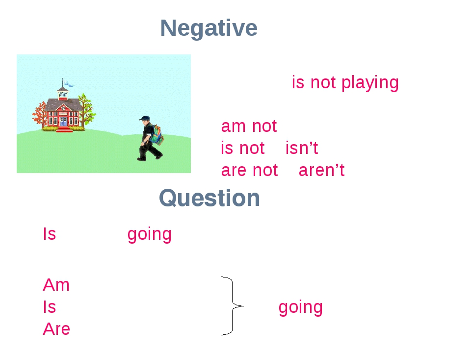 Negative The boy is not playing. am not is not = isn't are not = aren't Quest...